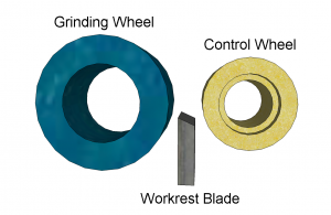 centrrless grindiner parts